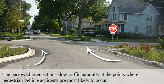 The narrowed intersection slows down traffic naturally.